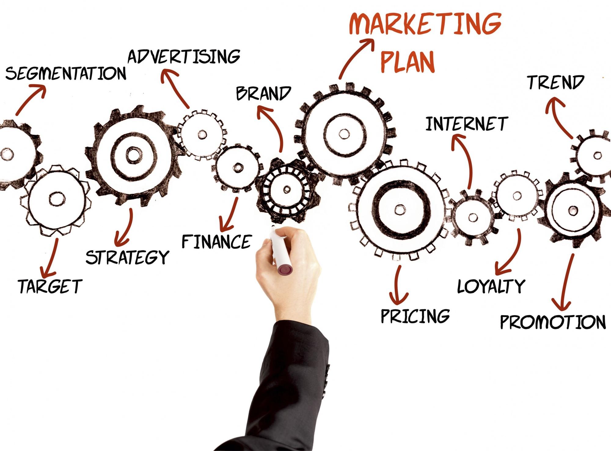 business marketing of pran O bi se tornou uma ferramenta essencial principalmente para os executivos de marketing que conseguem fazer a segmentação e avaliação comportamental de.